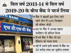 HDFC बैंक ग्राहकों को कमीशन लौटाएगा, वाहनों में GPS डिवाइस का है मामला|बिजनेस,Business - Money Bhaskar
