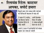 2024 तक 8 लाख नई नौकरियां देगा रिलायंस रिटेल, 1 करोड़ नए किराना पार्टनर जोड़े जाएंगे|बिजनेस,Business - Money Bhaskar