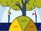 महंगे बाजार और उतार-चढ़ाव वाले माहौल में बैलेंस्ड एडवांटेज फंड में करें निवेश|बिजनेस,Business - Money Bhaskar