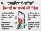 गैर-भाजपा सरकारों समेत कई राज्यों ने जताई चिंता, कहा- नौकरियों और एमएसएमई पर नेगेटिव असर पड़ेगा|बिजनेस,Business - Money Bhaskar