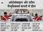 बढ़ती कीमतों को लेकर स्टील कंपनियों ने 10-16% बढ़ाने का समझौता किया, एक कार बिक्री में 9% तक स्टील की हिस्सेदारी|टेक & ऑटो,Tech & Auto - Money Bhaskar