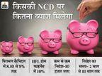शेयर बाजार और FD से कमाई नहीं हो रही तो यह है विकल्प, 10% सालाना ब्याज मिलेगा बिजनेस,Business - Money Bhaskar