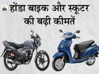 कच्चे माल की कीमतें बढ़ने का असर, एक्टिवा 1237 तो शाइन 1200 रुपए तक महंगी हुई टेक & ऑटो,Tech & Auto - Money Bhaskar