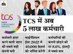 IT सेक्टर में होंगी बंपर भर्तियां, TCS ने 2021 की पहली तिमाही में 20,409 नए कर्मचारी जोड़े|बिजनेस,Business - Money Bhaskar