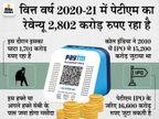 पेटीएम 2 हजार करोड़ रुपए जुटाएगी, 9 लोगों की टीम प्रमुख मैनेजमेंट में होगी|बिजनेस,Business - Money Bhaskar