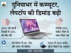 2021 की पहली तिमाही में दुनियाभर में कम्प्यूटर, लैपटॉप, नोटबुक की डिमांड बढ़ी; चिप की कमी से रुक सकती है ग्रोथ|टेक & ऑटो,Tech & Auto - Money Bhaskar