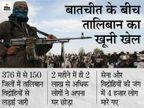 अफगानिस्तान ने कहा- तालिबान विद्रोहियों से बातचीत फेल हुई तो ले सकते हैं भारतीय सेना की मदद|विदेश,International - Money Bhaskar