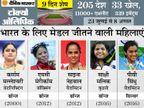 लगातार दूसरी बार भारतीय दल में 50 से ज्यादा महिलाएं, शुरुआती 17 ओलिंपिक में कुल 44 महिलाओं ने ही शिरकत की थी|स्पोर्ट्स,Sports - Money Bhaskar