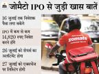 जोमैटो के IPO को पहले दिन मिला शानदार रिस्पांस, इश्यू 1.05 गुना और रिटेल निवेशकों का हिस्सा 2.69 गुना भरा बिजनेस,Business - Money Bhaskar