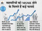 MSME लोन का लेना चाहते हैं फायदा तो थोक और खुदरा विक्रेता ऐसे करा सकते हैं अपना रजिस्ट्रेशन|बिजनेस,Business - Money Bhaskar