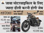 कंपनी ने अलग-अलग मॉडल पर 8700 रुपए तक बढ़ाए, पैराक की कीमत 1.97 से 2.06 लाख रुपए तक बढ़ी|टेक & ऑटो,Tech & Auto - Money Bhaskar
