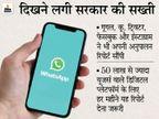 वॉट्सऐप ने एक महीने में आपत्तिजनक कंटेंट वाले 20 लाख अकाउंट पर रोक लगाई, कंपनी ने रिपोर्ट जारी की|देश,National - Money Bhaskar