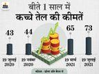 आने वाले दिनों में सस्ते हो सकते हैं पेट्रोल डीजल, ओपेक प्लस देश बढ़ाएंगे कच्चे तेल का उत्पादन|बिजनेस,Business - Money Bhaskar