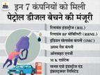 सरकार ने 7 नई कंपनियों को दी पेट्रोल-डीजल बेचने की परमिशन, इसमें मुकेश अंबानी की कंपनी भी शामिल|बिजनेस,Business - Money Bhaskar