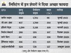 लिस्टिंग में पैसा दोगुना करने में इस साल जी.आर. इंफ्रा दूसरे नंबर पर, 4 सालों में 6 इश्यू में दोगुना हुआ पैसा|बिजनेस,Business - Money Bhaskar