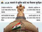 AGR मामले पर सुप्रीम कोर्ट ने फैसला सुरक्षित रखा, सभी कंपनियों को बकाया चुकाने 10 साल का समय दिया|टेक & ऑटो,Tech & Auto - Money Bhaskar