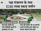मोदी सरकार बदलेगी अंग्रेजों के जमाने का 250 साल पुराना कानून, अब सिविल प्रोजेक्ट्स के लिए भी दी जाएगी सेना की जमीन देश,National - Money Bhaskar