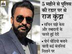 राज कुंद्रा का नाम बहुत पहले ही सामने आ गया था, क्राइम ब्रांच को सबूत जुटाने में पांच महीने लग गए बॉलीवुड,Bollywood - Money Bhaskar