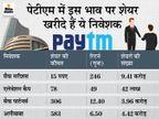 पहले के निवेशकों की तुलना में महंगा मिलेगा शेयर, 15 से 583 रुपए में खरीदे गए हैं शेयर|बिजनेस,Business - Money Bhaskar