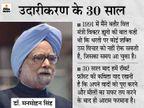 पूर्व PM बोले- देश की इकोनॉमी के लिए 1991 से भी मुश्किल वक्त आ रहा; ये खुश होने का नहीं, विचार करने का समय|देश,National - Money Bhaskar