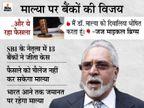विजय माल्या को ब्रिटेन की कोर्ट ने दिवालिया घोषित किया, अब दुनियाभर में उसकी संपत्ति जब्त कर सकेंगे भारतीय बैंक|देश,National - Money Bhaskar