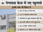 रिपोर्ट में दावा- ED ऑफिसर, BSF के पूर्व DG और केजरीवाल के चीफ एडवाइजर की भी जासूसी हुई|देश,National - Money Bhaskar