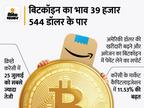 बिटकॉइन की कीमत 6 हफ्ते के टॉप पर, 39 हजार डॉलर पर पहुंचा भाव बिजनेस,Business - Money Bhaskar