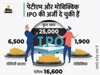 पेटीएम, पॉलिसीबाजार और मोबिक्विक जुटाएंगी 25 हजार करोड़, पॉलिसी बाजार सेबी को जल्द देगी IPO के लिए अर्जी|बिजनेस,Business - Money Bhaskar