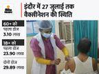 3 लाख सभी सीनियर सिटीजन को टीका लगा, गाड़ी में बैठे-बैठे ही लोगों को लगाई वैक्सीन|इंदौर,Indore - Money Bhaskar