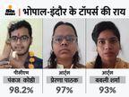 सितंबर में परीक्षा देने के विकल्प पर बोले- 12वीं की पढ़ाई से कट गए हैं; U-टर्न लिया तो कॉलेज और कॉम्पिटिशन एग्जाम में भी पिछड़ जाएंगे|मध्य प्रदेश,Madhya Pradesh - Money Bhaskar