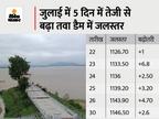 1160 फीट होने पर 15 अगस्त के पहले छोड़ा जाएगा पानी, 2 दिन से कम बारिश से जुलाई में नहीं खुल पाए गेट|होशंगाबाद,Hoshangabad - Money Bhaskar