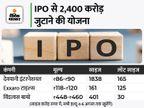 देवयानी, विंडलास, कृष्णा और Exxaro टाइल्स में निवेश का मौका, 90 से 954 रुपए प्रति शेयर पर कर सकते हैं निवेश|बिजनेस,Business - Money Bhaskar