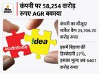 1.8 लाख करोड़ के कर्ज में डूबी वोडाफोन-आइडिया को बचाने की आखिरी कोशिश, बिड़ला अपनी हिस्सेदारी सरकार को देने को भी तैयार बिजनेस,Business - Money Bhaskar