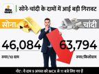 46 हजार पर आया सोना, बीते 1 साल में 10 हजार रुपए सस्ता हुआ; चांदी भी 64 हजार के नीचे आई बिजनेस,Business - Money Bhaskar
