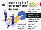 कंपनी फेल हुई तो सरकार को 1.60 लाख करोड़ रुपए का घाटा होगा, यस बैंक, इंडसइंड बैंक भी फंसे|बिजनेस,Business - Money Bhaskar