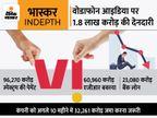 धीमी मौत मर रही है वोडाफोन-आइडिया; जानिए Vi के 27 करोड़ ग्राहकों का क्या होगा?|DB ओरिजिनल,DB Original - Money Bhaskar