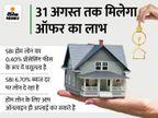 होम लोन पर नहीं देनी होगी प्रोसेसिंग फीस, 6.70% ब्याज दर पर कर्ज दे रहा बैंक|बिजनेस,Business - Money Bhaskar