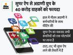अब सुपर ऐप लाने की तैयारी, जियो, टाटा और ITC से होगा मुकाबला; गौतम अडाणी ने कहा- दुनिया का सबसे अच्छा सुपर ऐप बनाएंगे बिजनेस,Business - Money Bhaskar