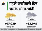 पिछले हफ्ते की गिरावट के बाद आज सोने-चांदी की चमक बढ़ी, सोना फिर 47 हजार के पार निकला बिजनेस,Business - Money Bhaskar