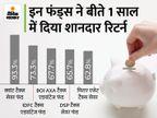 टैक्स छूट के साथ चाहिए शानदार रिटर्न तो इक्विटी लिंक्ड सेविंग स्कीम में करें निवेश, बीते 1 साल में दिया 93% तक का रिटर्न|बिजनेस,Business - Money Bhaskar
