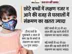 तीन साल से कम उम्र के बच्चों से परिवार में तेजी से फैलता है संक्रमण, बच्चों के नाक और गले में वायरस लोड ज्यादा होना इसकी बड़ी वजह|ज़रुरत की खबर,Zaroorat ki Khabar - Money Bhaskar