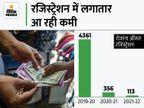 PM श्रम योगी मानधन योजना के लिए रजिस्ट्रेशन में लगातार आ रही गिरावट, अप्रैल से जुलाई तक सिर्फ 15,283 लोग ही इससे जुड़े|बिजनेस,Business - Money Bhaskar