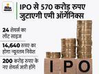 1 सितंबर से खुलेगा एमी ऑर्गेनिक्स का IPO, प्राइस बैंड 603-610 रुपए प्रति शेयर तय बिजनेस,Business - Money Bhaskar