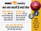 लाल, सफेद, गुलाबी के बाद अब आई स्मार्ट बॉल; जानिए आखिर इससे कितना बदल जाएगा क्रिकेट|एक्सप्लेनर,Explainer - Money Bhaskar