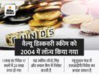 10 हजार रुपए महीने का SIP बना 1.08 करोड़ रुपए, ICICI प्रूडेंशियल की वैल्यू डिस्कवरी स्कीम का 17.5% रिटर्न|बिजनेस,Business - Money Bhaskar