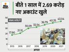 7 साल में 43 करोड़ के पार पहुंची जनधन खातों की संख्या, इनमें 1.46 लाख करोड़ रुपए जमा|बिजनेस,Business - Money Bhaskar