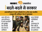 भारत को अफगानिस्तान में तालिबान कबूल, पर शर्तें लागू; हिंदुस्तान के बदले रुख के क्या हैं मायने? एक्सप्लेनर,Explainer - Money Bhaskar