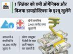 10 कंपनियां 12,500 करोड़ रुपए जुटा सकती हैं, कल दो IPO खुलेंगे|बिजनेस,Business - Money Bhaskar