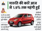 आज से कार खरीदने पर 25 हजार रुपए तक ज्यादा करने होंगे खर्च, सबसे सस्ती ऑल्टो भी 18 हजार रुपए तक महंगी हुई; देखें पूरी लिस्ट टेक & ऑटो,Tech & Auto - Money Bhaskar