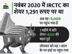 IRCTC टॉप 100 कंपनियों में शामिल, 1 साल में 115% बढ़ा शेयर का भाव|बिजनेस,Business - Money Bhaskar